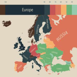 ヨーロッパの物価水準