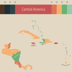 中央アメリカの物価水準